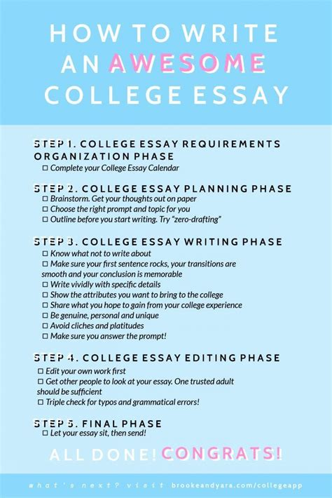 ThesisRush | Expert College Thesis Help Here For You Today